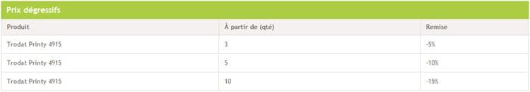 Exemple de prix dégressif pour le tampon Trodat Printy 4915