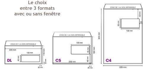 Schéma des dimensions selon le format d'enveloppe
